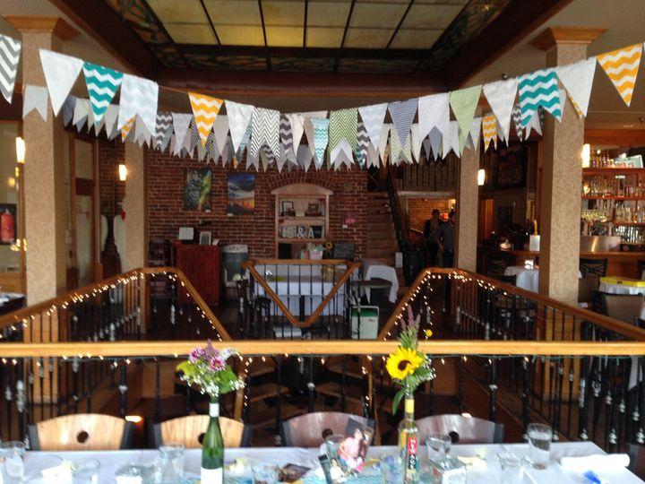 The Lobby Venue Denver Co Weddingwire