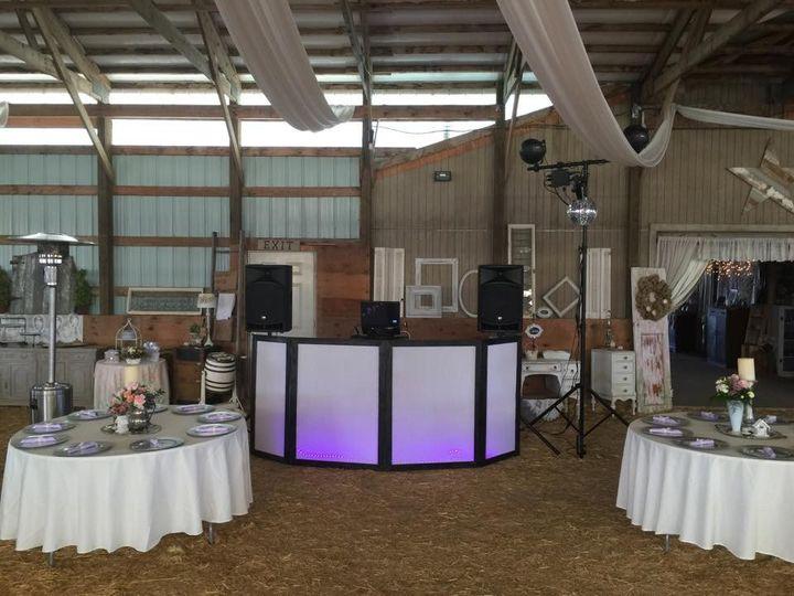 basic set up