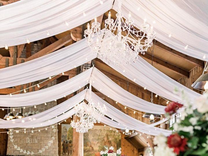 Tmx Website5 51 779569 159717092278832 Davenport, IA wedding planner