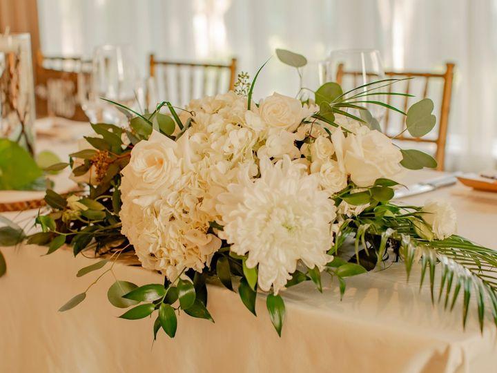 Tmx 0807 51 1938669 159025044292417 Miami, FL wedding planner