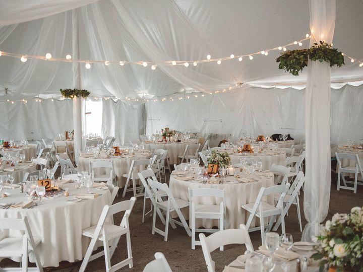 Tmx 1476241817316 Chadfahnestockphotographyseweb 313 2 Englewood, Colorado wedding eventproduction