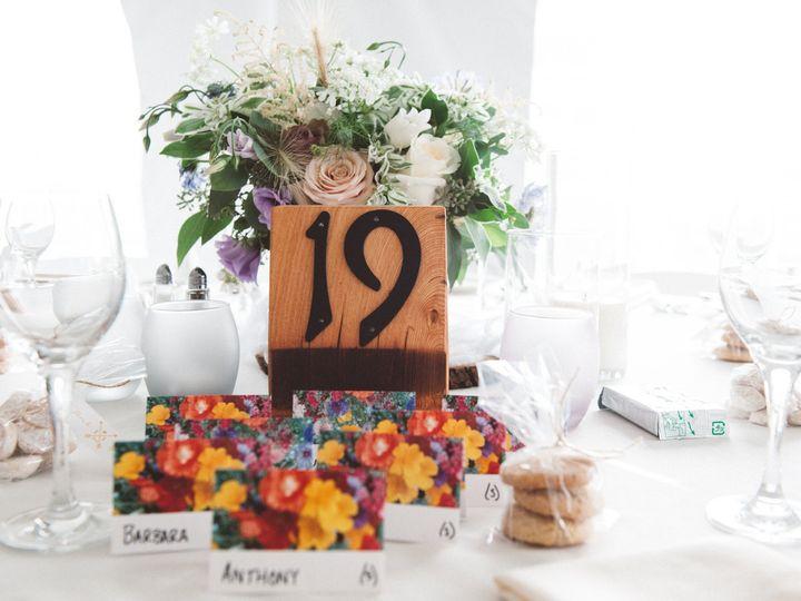 Tmx 1476241841451 Chadfahnestockphotographyseweb 020 Englewood, Colorado wedding eventproduction