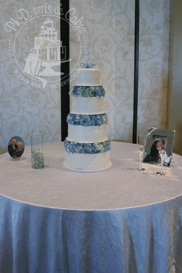 Classic all-buttercream cake with fresh hydrangeas between the tiers.