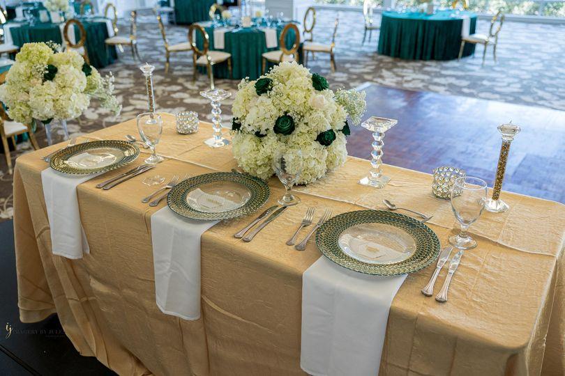 Main Table