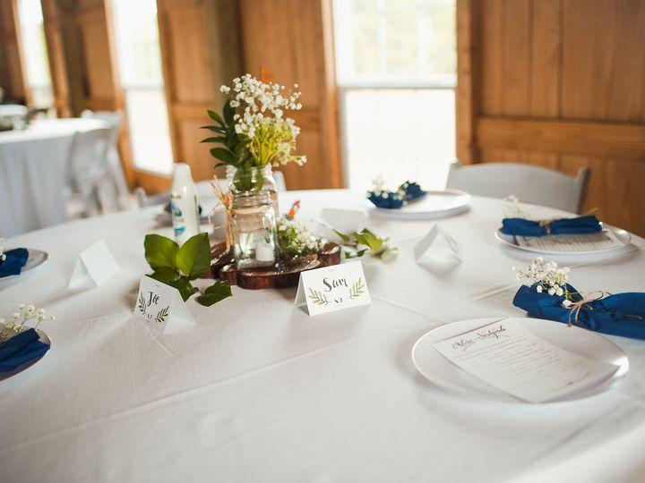 Tmx Img 6708 51 1872969 159314418580362 Burnet, TX wedding venue