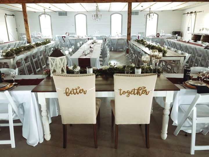 Tmx Img 0065 51 1053079 1572554164 Schulenburg, TX wedding venue