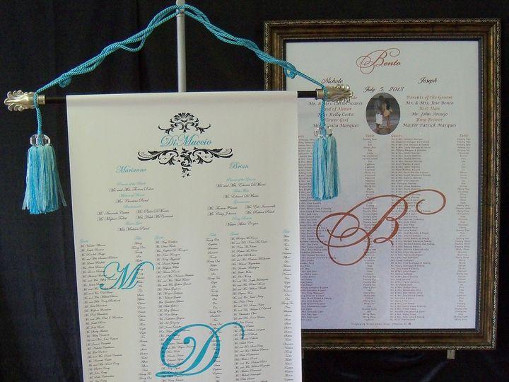 Tmx 1425593151139 2 Ss Together Johnston wedding invitation