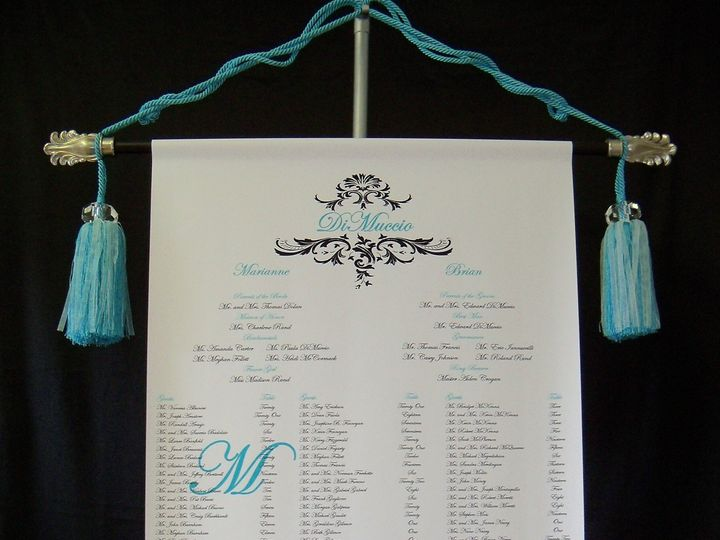 Tmx 1425593603770 Hang Blue Ss Johnston wedding invitation