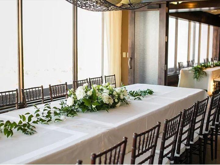 Tmx 2 51 180279 160288227483397 Tulsa, OK wedding venue