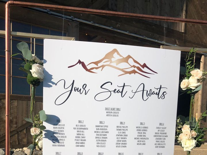 Tmx 4c6f99d0 3534 43be 8d42 11068263e605 51 1031279 1571005064 Littleton, Colorado wedding invitation