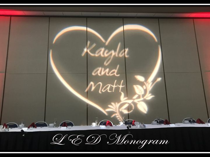 Tmx Picture4 51 994279 Kaukauna, WI wedding dj