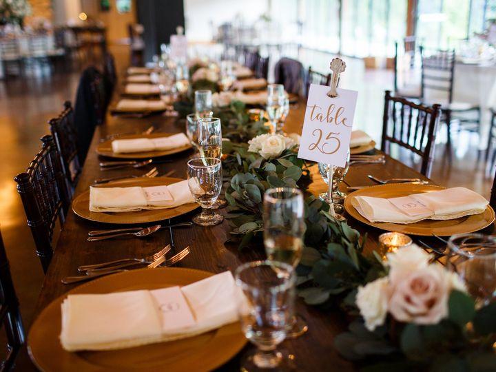 Tmx 1510855821385 2.3 Harrisburg wedding planner