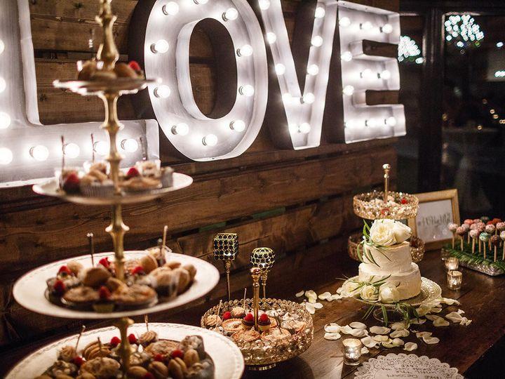 Tmx 1510856160261 20 Harrisburg wedding planner