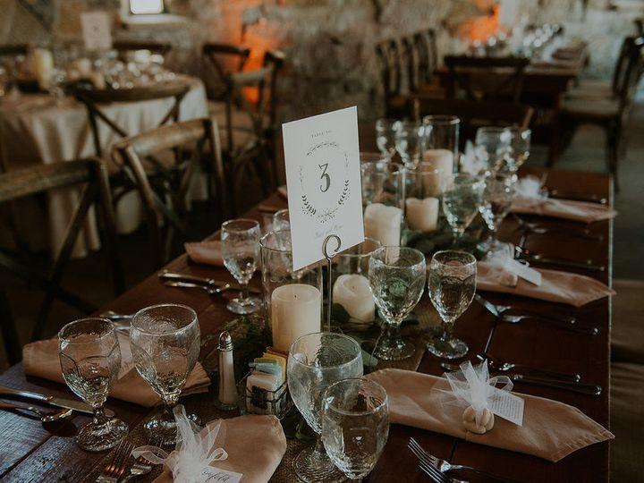 Tmx 1522889829 2d2708f7ecfc3782 1522889828 9ec941da1be4da1e 1522889826725 3 Annapagephoto Grac Milwaukee wedding eventproduction