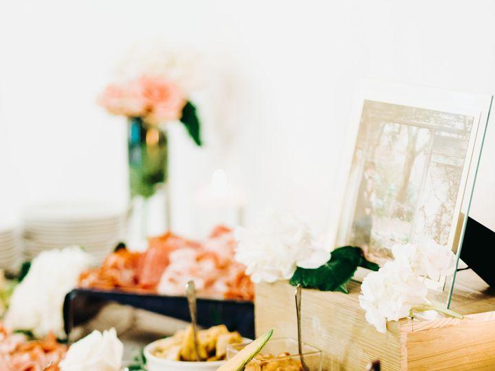 Tmx 27 51 1870579 160579083767688 Cary, NC wedding venue