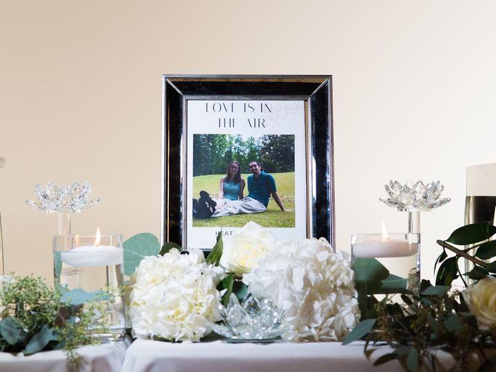 Tmx Glass 4 51 1870579 159776965243388 Cary, NC wedding venue