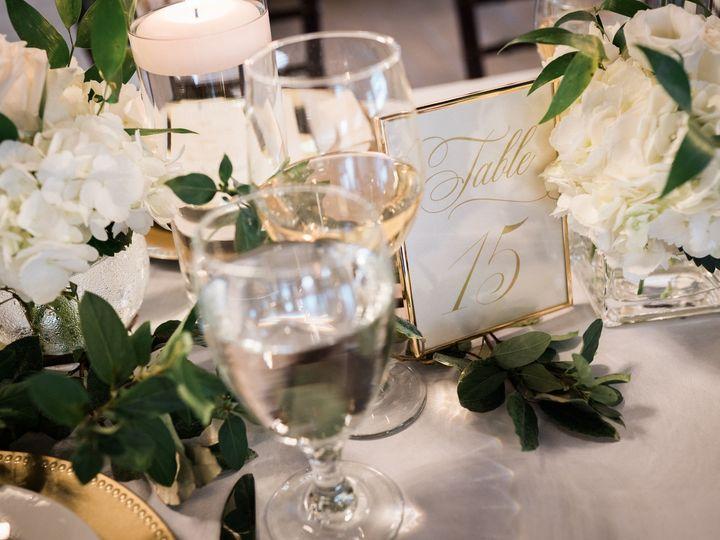 Tmx Table 1 51 1870579 1565900621 Cary, NC wedding venue