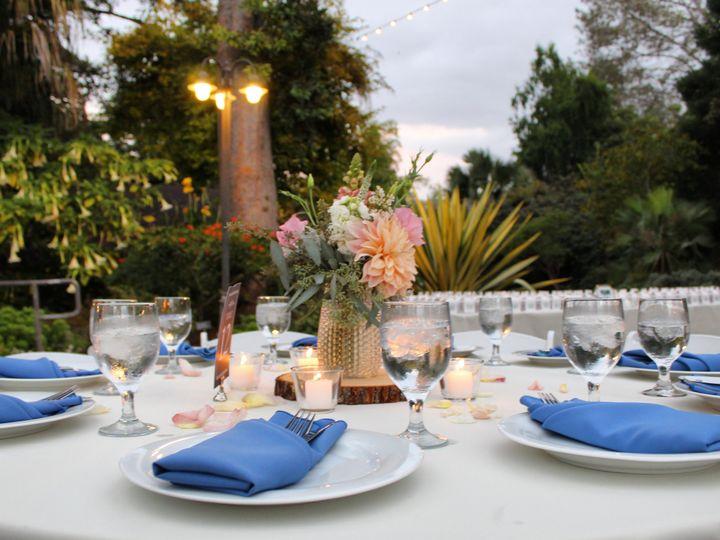 Tmx Event Coordinating 1 51 131579 159435923345491 Vista, CA wedding catering