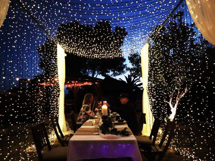 Tmx Twinklecannopy3 51 2026579 162069682734690 Laguna Niguel, CA wedding eventproduction