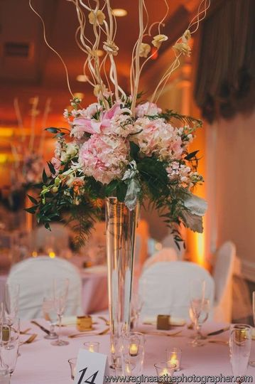 Flowers By Cindy Wholesale, Inc.