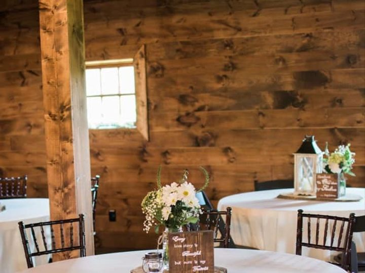 Tmx Midland12 51 1919 1557265099 Midland, NC wedding venue