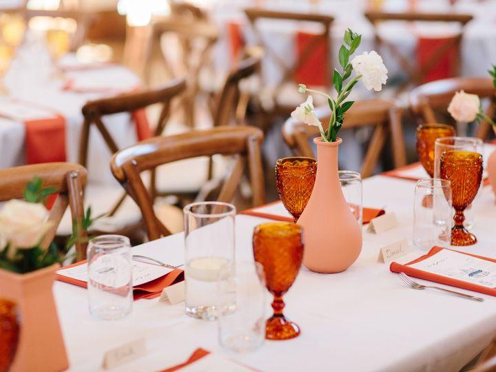 Tmx Tables 51 1900779 157599160241295 Denver, CO wedding planner