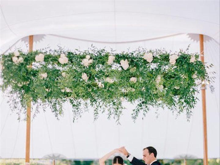 Tmx Cristinacoltonwedding488 Cover Photo 51 1030779 158732515025329 Easton, MD wedding florist