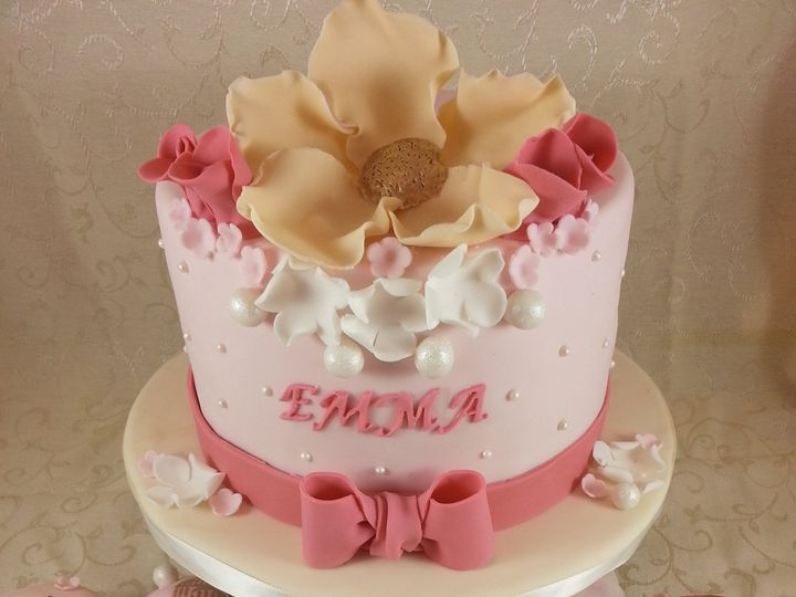 Tmx 1417022156672 Vintage Pink Shower 1 Astoria, New York wedding cake