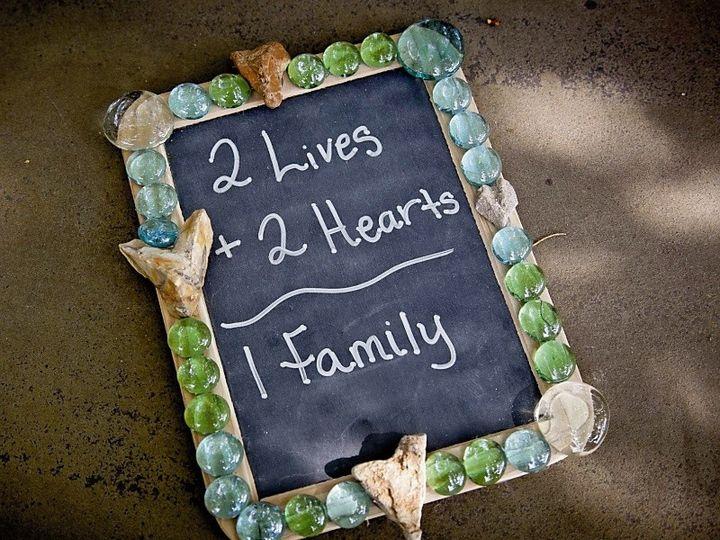 Tmx 1473081318803 Chalkboard At Bear Creek Waynesville, MO wedding planner