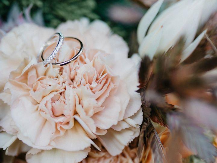 Tmx Sweet Ice Cream Photography 413305 Unsplash 51 1006879 V1 Washington, DC wedding planner
