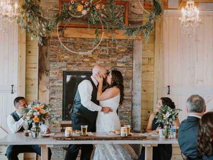Tmx Kiss 51 1903979 158172232399517 Bloomington, MN wedding planner