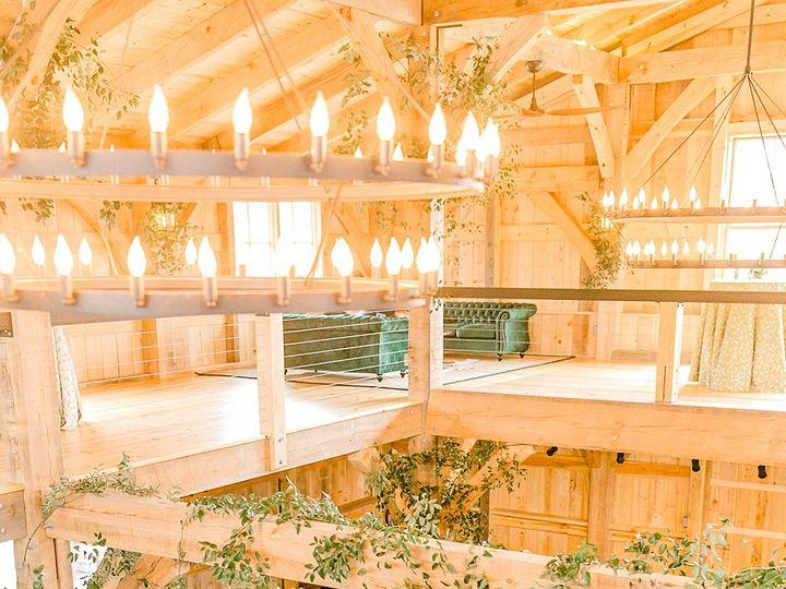 Tmx Beccarizzophoto Ldsneakpeeks 019 51 1984979 161708100198068 Liberty, NC wedding venue