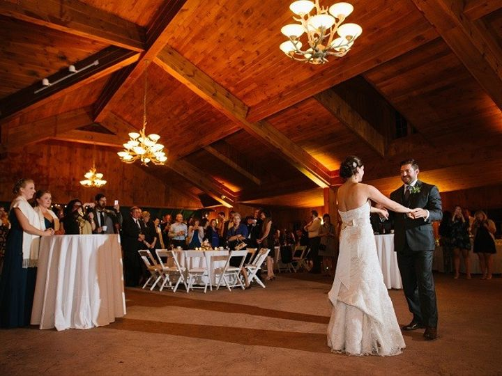 Tmx 1455548872463 L J 0651 Lake Placid wedding venue