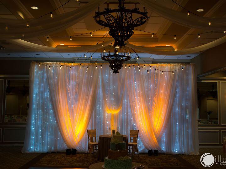 Tmx 1478633234693 2 Mc Kees Rocks, PA wedding eventproduction