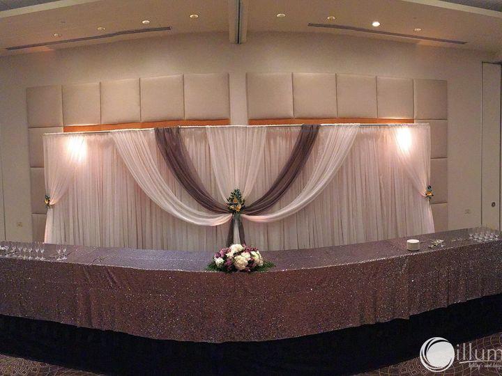 Tmx 1478633384698 15 Mc Kees Rocks, PA wedding eventproduction