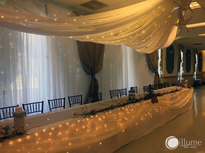 Tmx 1478633396740 16 Mc Kees Rocks, PA wedding eventproduction