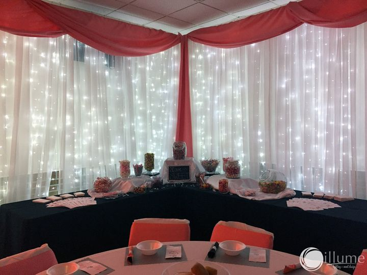 Tmx 1478633419572 18 Mc Kees Rocks, PA wedding eventproduction