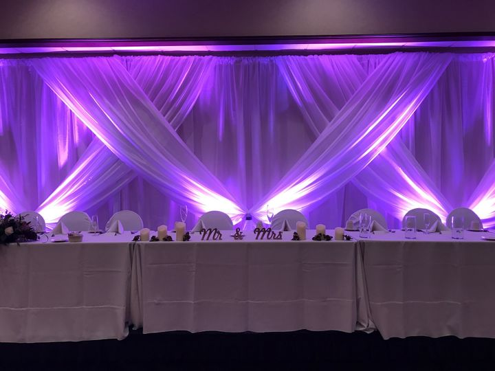 Tmx 1510339954766 Img0181 Mc Kees Rocks, PA wedding eventproduction