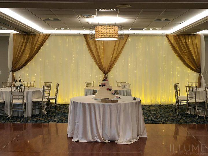 Tmx 1519523099 96fac442b8a550ae 1519523096 691c7ef3405f1779 1519523095282 3 30 Mc Kees Rocks, PA wedding eventproduction
