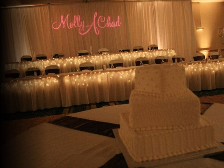 Tmx 1452628502274 Testimonials08 Fallston, MD wedding dj