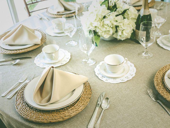 Tmx Img 3211 51 1934089 159897823760383 Tulsa, OK wedding planner