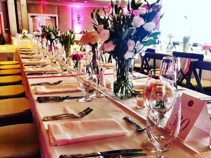 Tmx Tpcstudios5 51 1934089 160026419336823 Tulsa, OK wedding planner