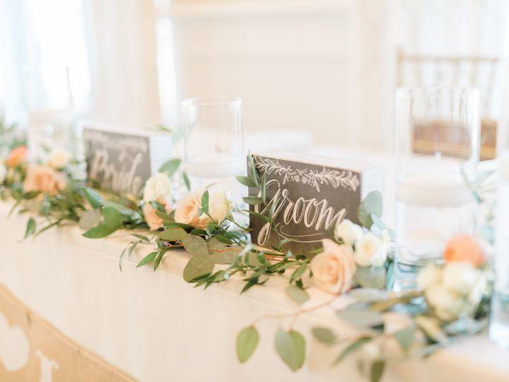 Tmx Lindsayeileenphotography 5289 51 1036089 160259746980545 Rehoboth Beach, DE wedding venue
