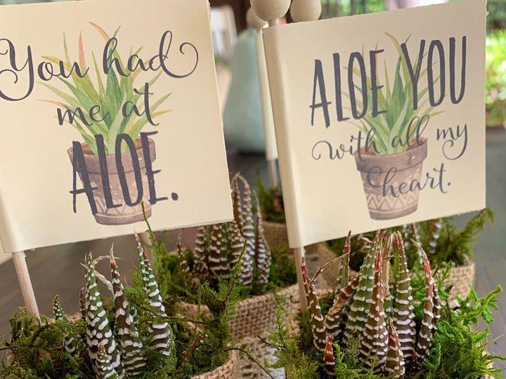 Tmx Aloe Wed Favor 51 1048089 158583910341416 Redondo Beach, CA wedding favor