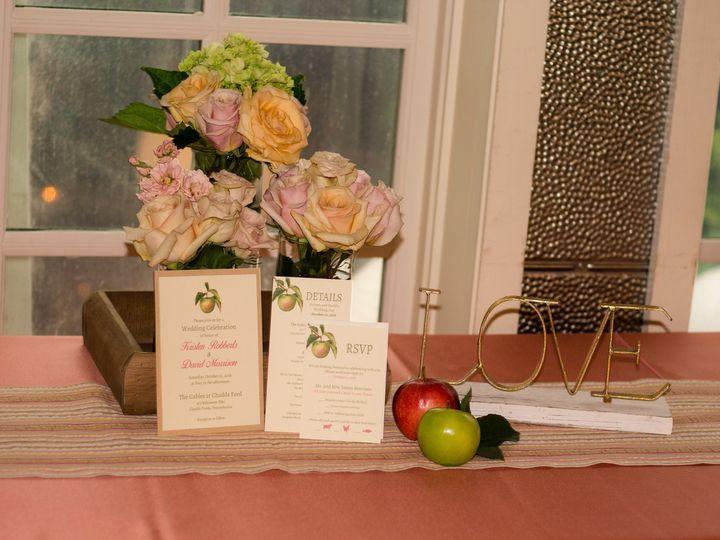 Tmx 42919986 2311994865478073 297614514621251584 O 51 543189 V2 Perkiomenville, Pennsylvania wedding planner