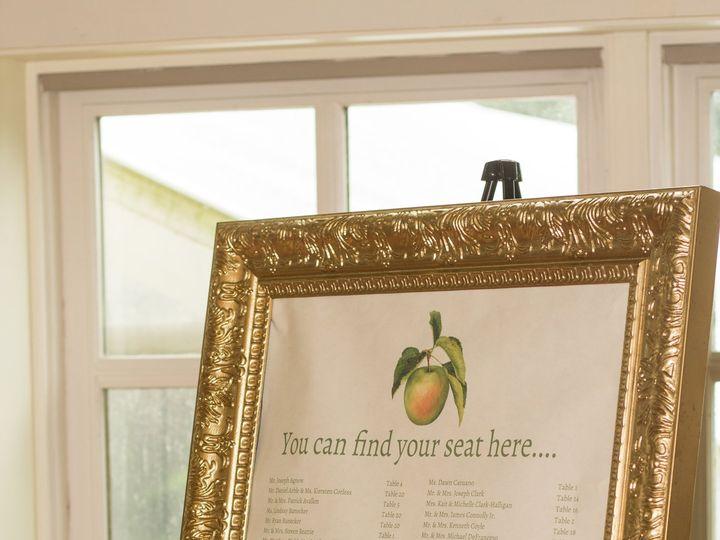 Tmx 42991325 2311990405478519 2940761028079648768 O 51 543189 V2 Perkiomenville, Pennsylvania wedding planner