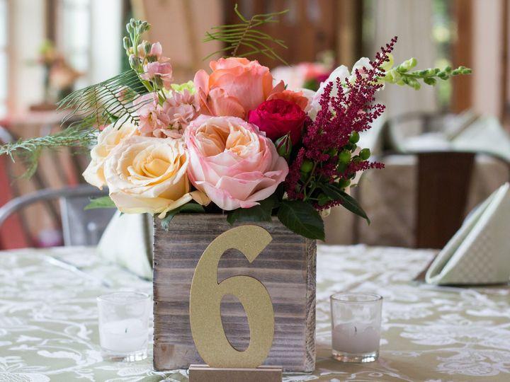 Tmx 42996320 2311992708811622 6297773407266144256 O 51 543189 V2 Perkiomenville, Pennsylvania wedding planner