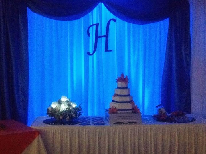 Tmx 2012 09 01 15 49 47 79 51 1027189 Topeka, Kansas wedding dj