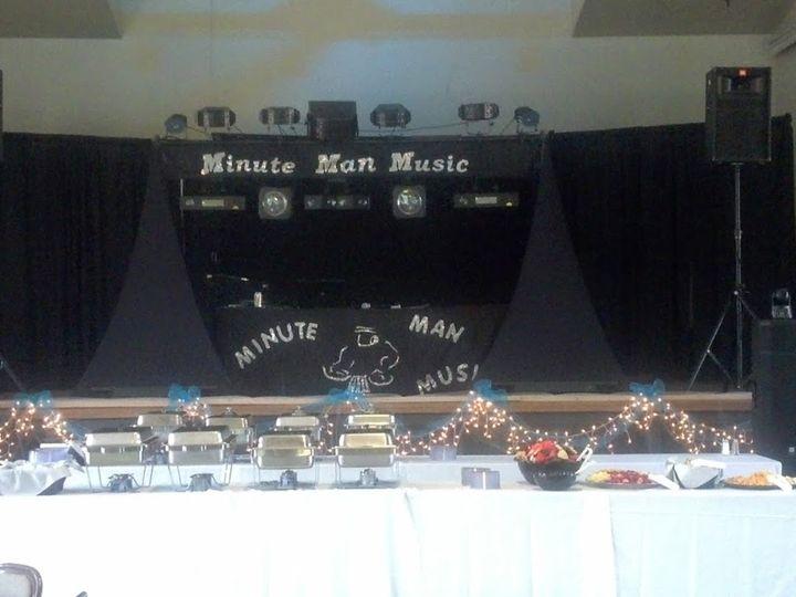 Tmx Img 20140719 170740 690 51 1027189 Topeka, Kansas wedding dj