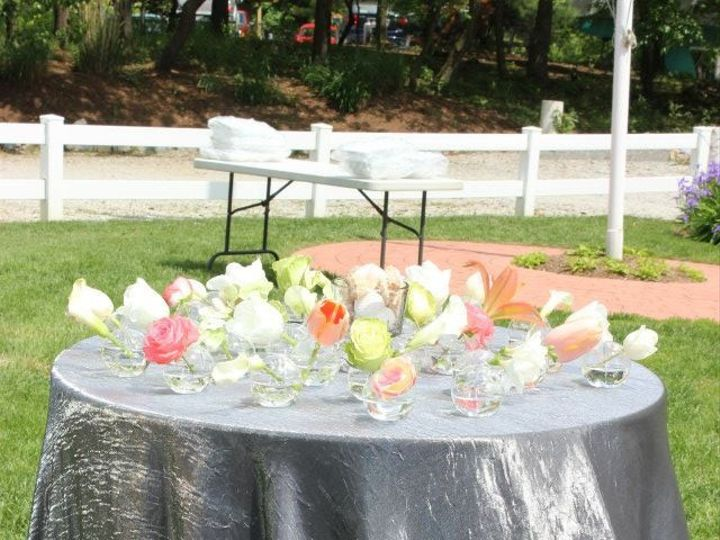 Tmx 1421945046297 Littles Spokane, WA wedding florist